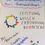 """Beispiel """"Auftakt Teamworkshop"""" (Flipchart)"""